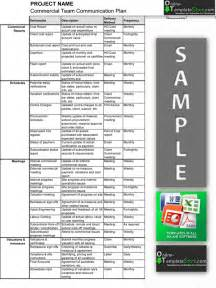 communication checklist template communication plan communication plan checklist template