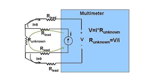 what are resistors measured in 9 tips for better resistance measurement element14 keysight digital multimeters