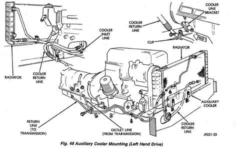 transmission cooler jeep cherokee forum