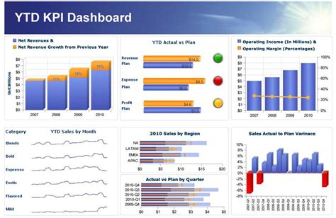 monitoring kpis with jreport jreport blog