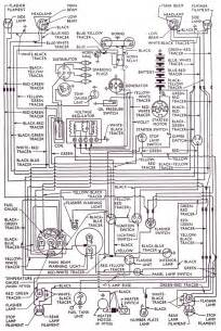 Diagram 8n ford tractor wiring diagram ford tractor wiring diagram