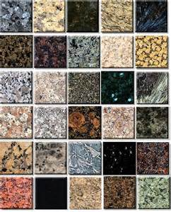 How do you really feel about the trends in homes granite