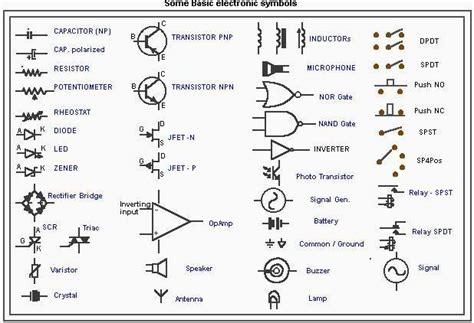 basic electronic symbols aghora aghora flickr