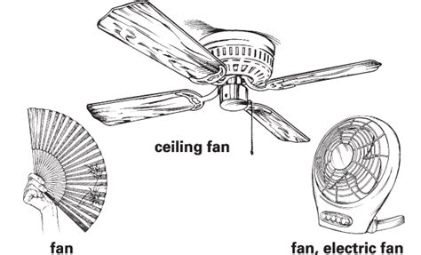 Define Ceil by Fan Definition For Language Learners From