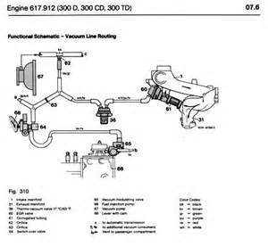 determining correct 1980 to 1985 diesel vacuum system hose and line routing vacuum problem