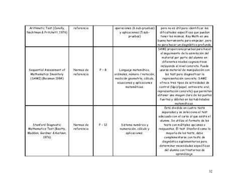 discalculia test 56129772 trabajo discalculia