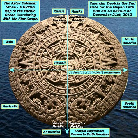 City Tech Calendar 1000 Images About End Of Mayan Calendar End Of The