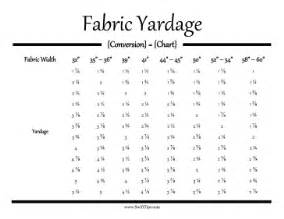 how many yards of fabric do i need fabric width conversion chart