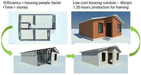 prefabricated bungalow homes  design light steel