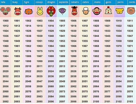 horangel 2016 capricornio gratis horangel horoscopo 2016 2017 predicciones laborales
