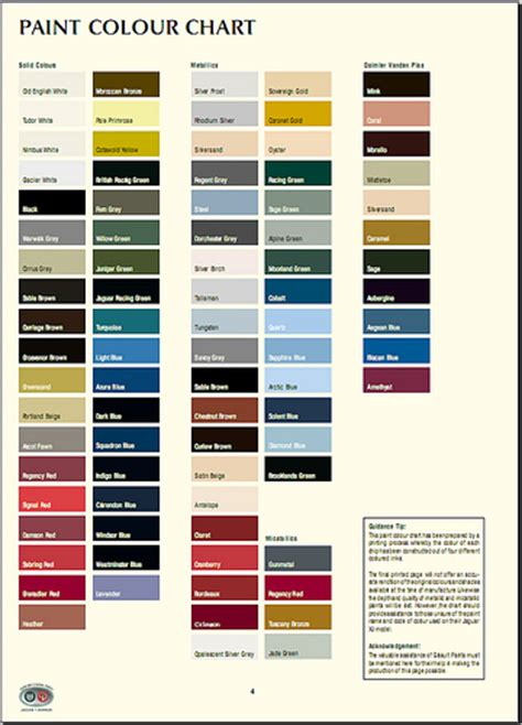 paint colors for jaguar jaguar daimer series xj paint chart pg1 liannan shith