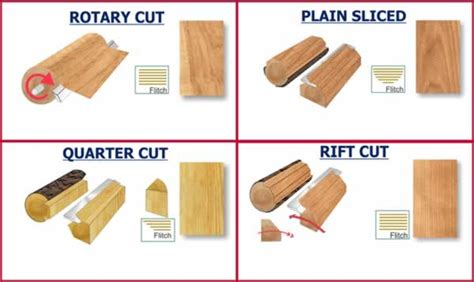 Process Of Paper From Wood - how to apply wood veneer handyman tips