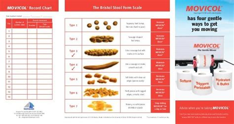 Movicol Bristol Stool Chart by Patient Information Brochure Movicol
