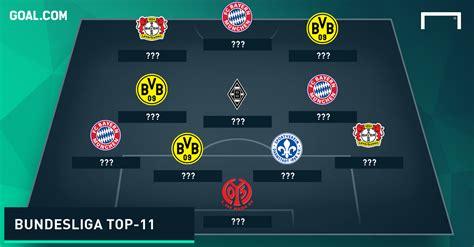 Calendrier 2 Bundesliga Bundesliga Top 11 Saison 2015 16 Ohne Namen Goal