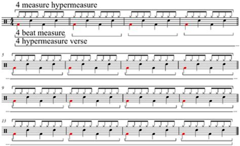drumming pattern synonym metre music wikipedia