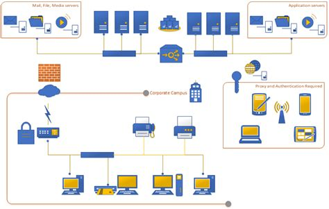 visio detailed network diagram template modern shapes in the new visio org chart network