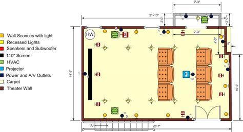 Design Your Own Home Theater home theatre design dimensions house design plans