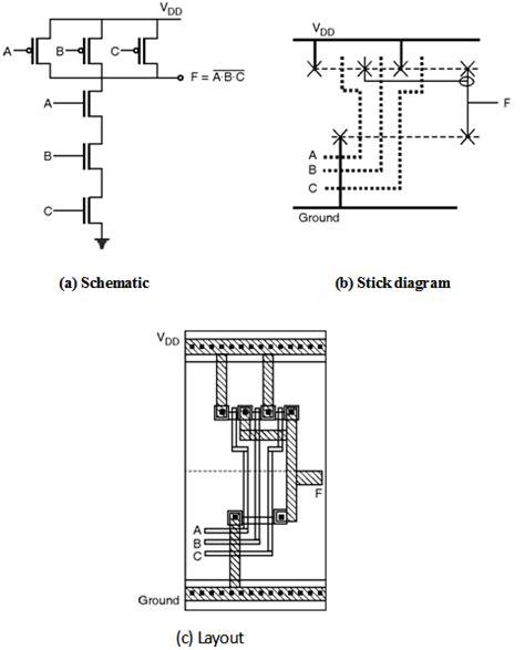 cmos layout design basics layout of logic gates electronics tutorial