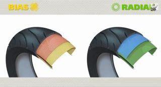 Motorradreifen Diagonal Oder Radial by Unterschied Zwischen Radial Und Diagonal Motorradreifen