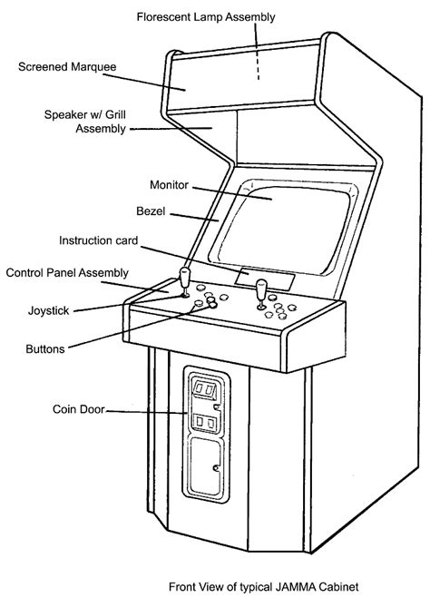 How To Build An Arcade Cabinet Plans by Woodwork Cabinet Plans Arcade Pdf Plans