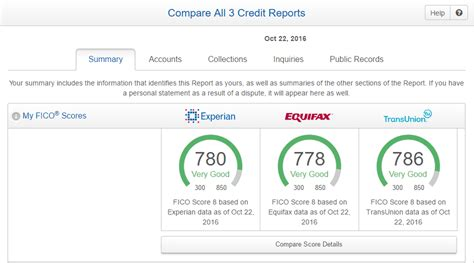 Experian Records Are The Fico 08 Scores From Experian Accurate Myfico 174 Forums 4776040
