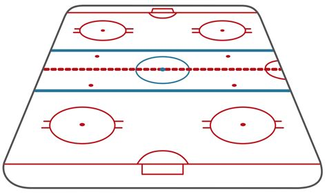 hockey rink diagrams hockey rink diagram