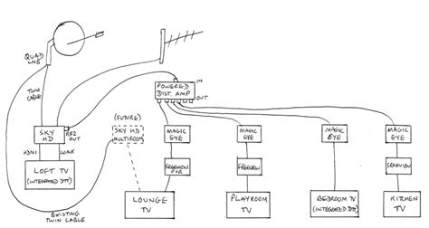 sky hd multiroom wiring diagram wiring diagram and