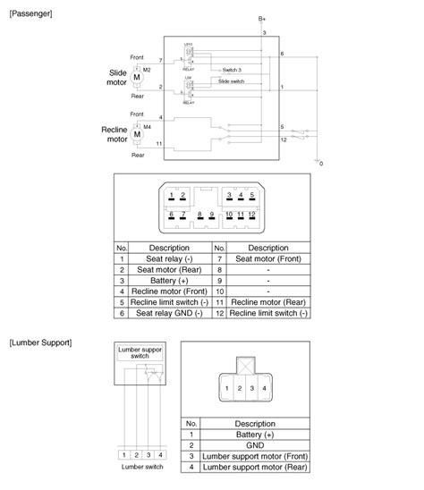 service manual electrical relays schematic 2011 hyundai genesis coupe pdf free wiring tips service manual tilt schmatica manual seat in a 2011 hyundai genesis 2002 hyundai elantra