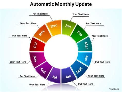 automatic monthly update  segmented pie chart