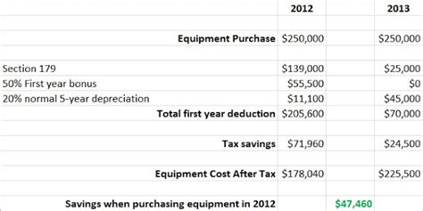 section 179 deduction calculator sec 179 ford deduction