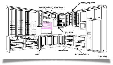 Kitchen Cabinet Diagrams Pdf Kitchen Cabinet Diagrams Plans Free