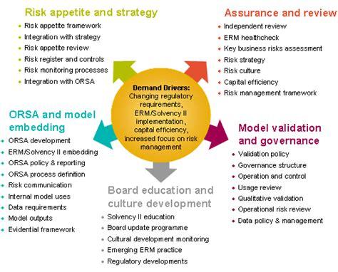 enterprise risk and regulatory change towers watson