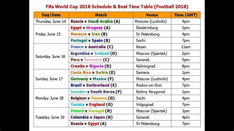 World Cup Table 2018 Fifa World Cup 2018 Schedule Best Time Table Football