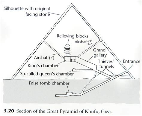 cross section of pyramid the great pyramid of giza oldest wonder of the world