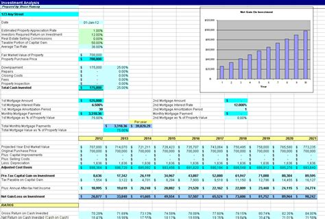 Real Estate Spreadsheets by Real Estate Investment Property Evaluator Spreadsheets
