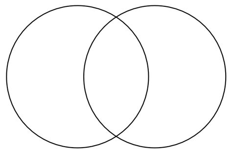best photos of vin diagram template blank venn diagram