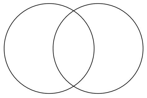 fillable venn diagram template best photos of vin diagram template blank venn diagram