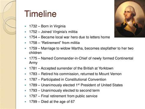 biography of george washington carver timeline george washington carver timeline related keywords