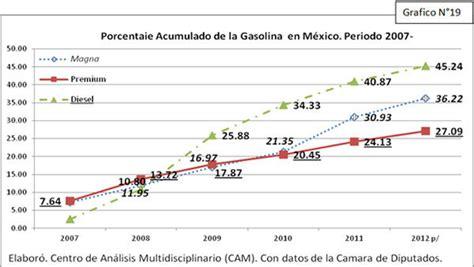 aumento de los pensionado 2016 cual es el aumento en colombia para pensionados en 2016