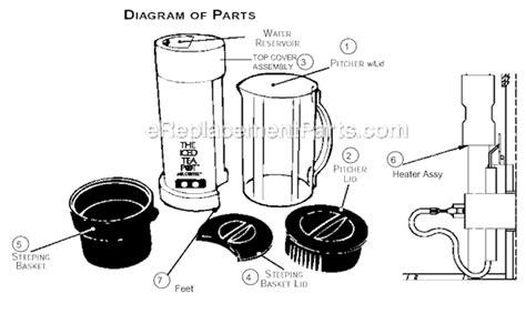 mr coffee parts diagram mr coffee tm1t parts list and diagram ereplacementparts