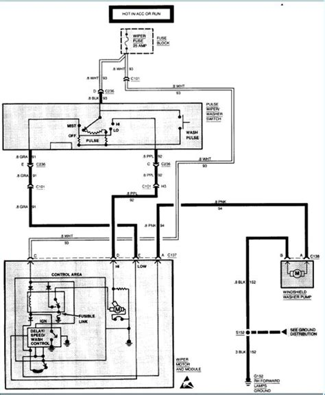trailer wiring diagram for 1994 astro wiring diagram manual