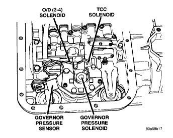 1997 dodge transmission solenoid located