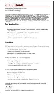 Resume Professional Summary by Modern Cv Example Myperfectcv