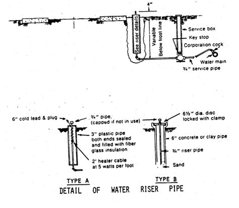 service section section 860 illustration c waterservice connection