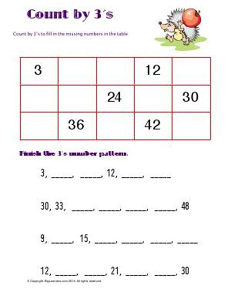Ashlee Practices Counting by Skip Counting Patterns Grade Math Worksheets