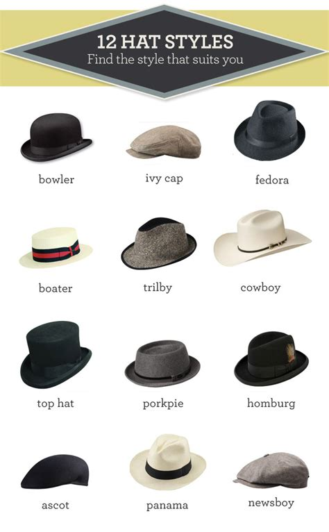 a splendid graphic of the various types of hats pinpoint