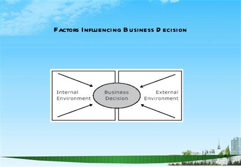 Business Environment Notes For Mba Ppt by Business Environment Ppt Bec Doms Mba 2009 10