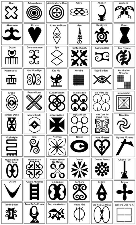 african symbol tattoos symbols search zentangle