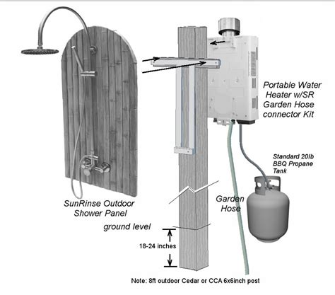 Temporary Shower Kit by Installation Information For Sunrinse Outdoor Showers Sunrinse Outdoor Showers