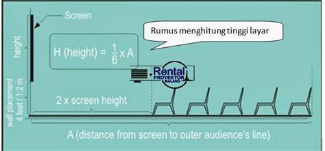 Monitor Lcd Malang cara menentukan ukuran screen lcd proyektor malang